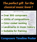 Composers Timeline Poster